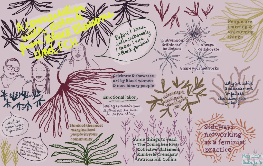A drawing of handwritten texts, plants and 3 people on light pink background