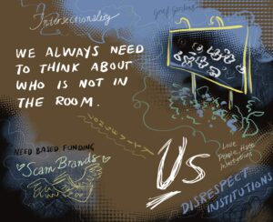 White, blue and black handwriting on brown background, a scetchlike drawing of a billboard